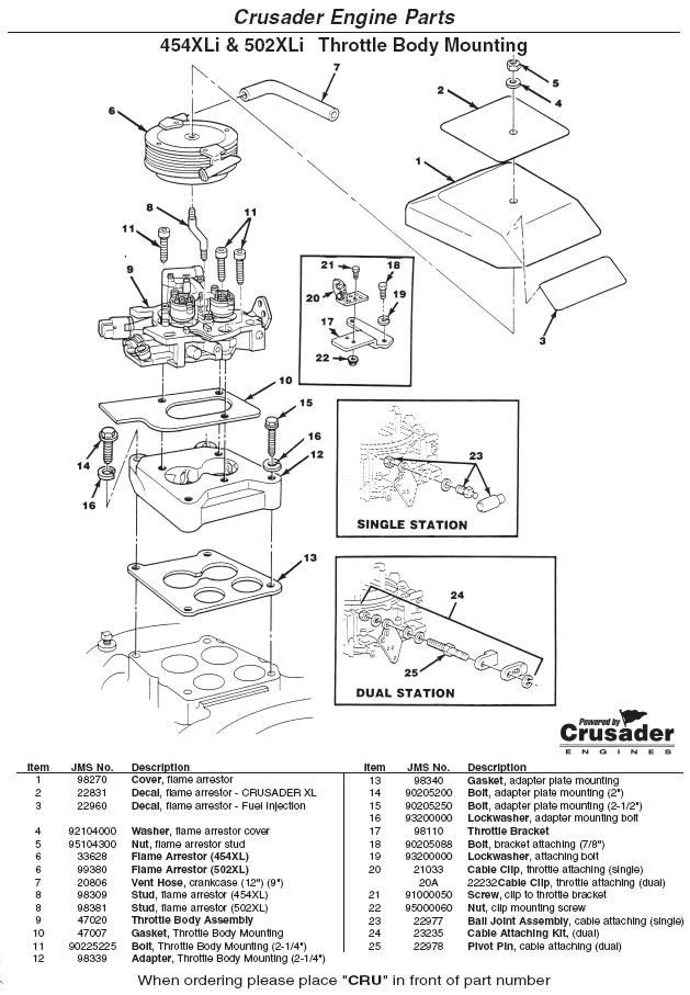 Crusader Engine Parts 454XLi & 502XLi Throttle Body Mounting