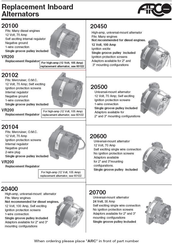 Marine Alternators Mercruiser, Marine Power, Chris Craft