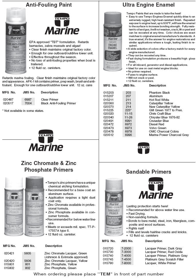 Tempo Marine Motor Paint, Anti Fouling, Primers