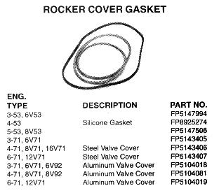 OIL PAN AND ROCKER COVER GASKETS FOR DETROIT DIESEL