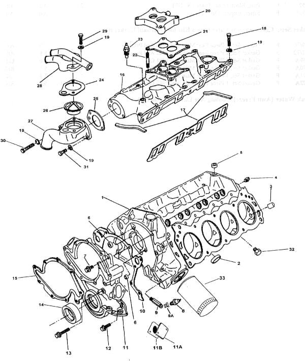 Pleasurecraft Marine Engine Codes, Pleasurecraft, Free