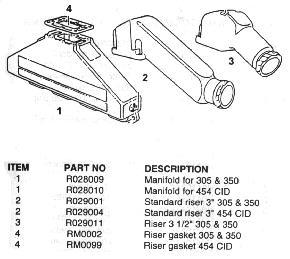 Modular Gasket Kits