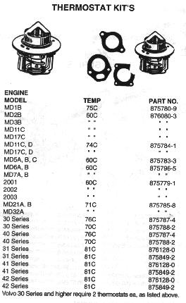 VOLVO PENTA 21, 42 SERIES MOTORS EXHAUST SYSTEM