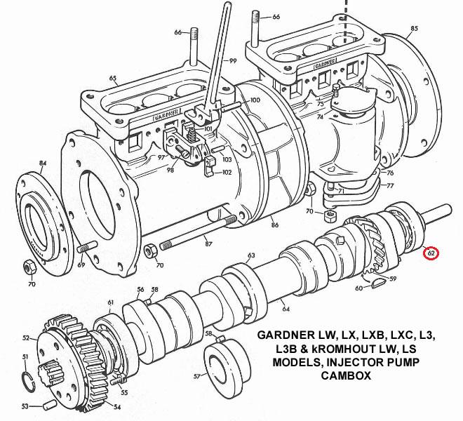 Gardner LW, LX, LXB, LXC, L3 AND L3B & Kromhout LW, LS