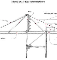 under bridge crane relocation [ 1135 x 700 Pixel ]