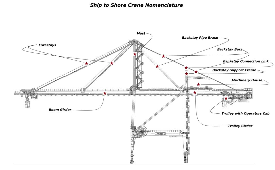 hight resolution of under bridge crane relocation