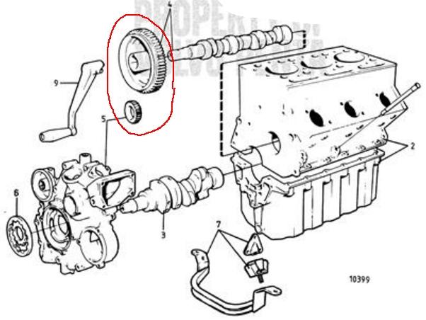 Hur drivs kamaxeln på Volvo Penta 2003T och MD2040B