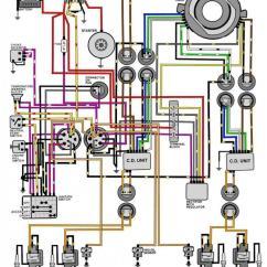 Evinrude Etec 90 Wiring Diagram 2002 Ford Falcon Au Ersätta Med Laddrelä Från Bil Eller Snöskoter? - Motorbåtsnack Bryggsnack