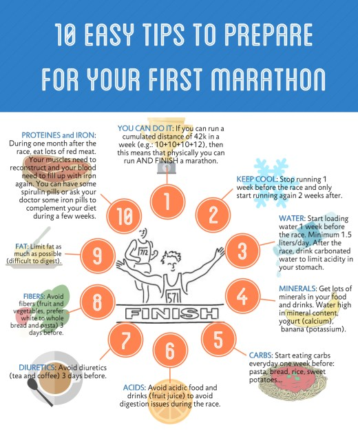 (infographics) 10 easy tips to prepare for your first marathon