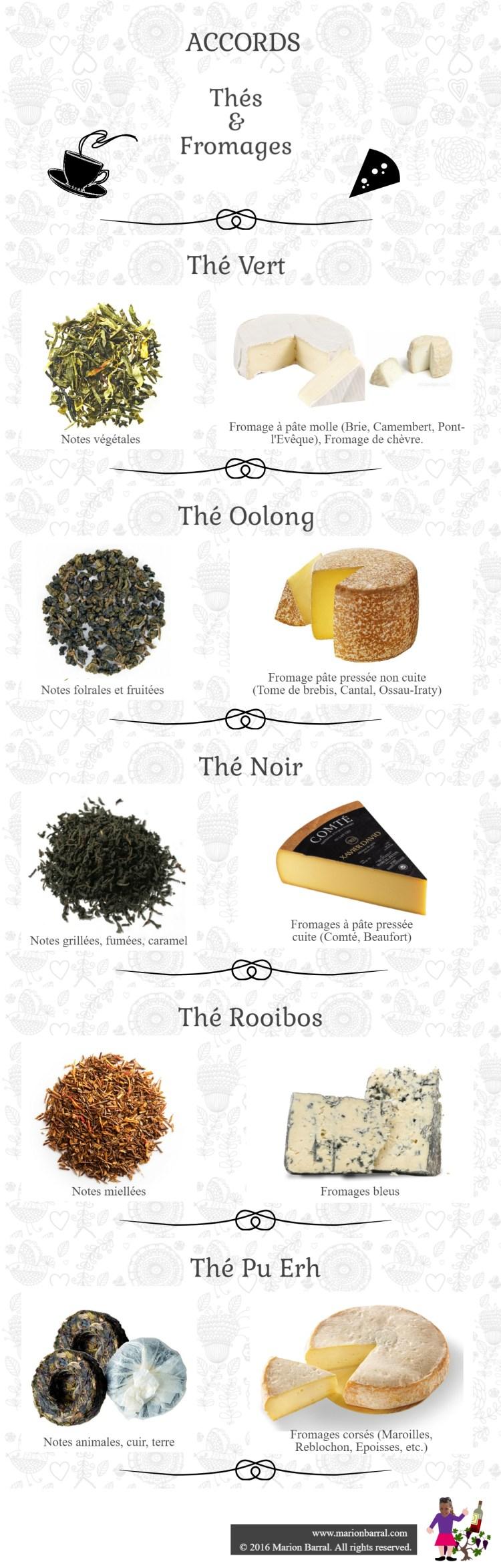 infographie sur les accord thés et fromages