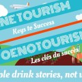 Oenotourisme : les clés du succès (infographie) / Wine Tourism: Keys to Success (infographics)