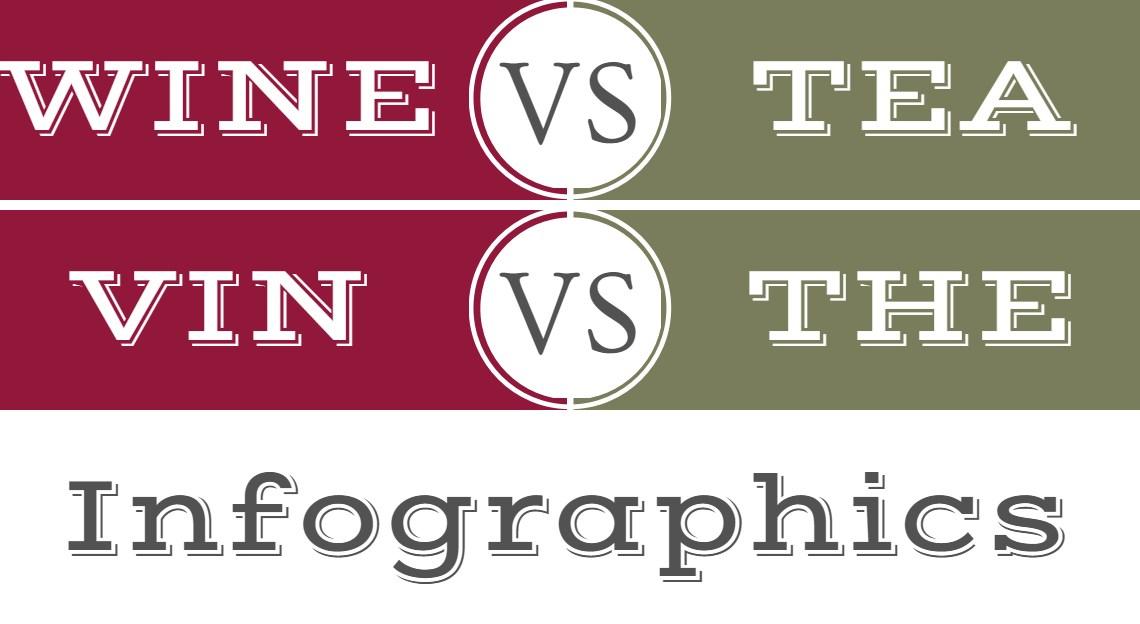 Wine versus tea (Infographics inside)
