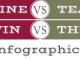 Wine versus Tea Infographics - Infographie vin versus thé