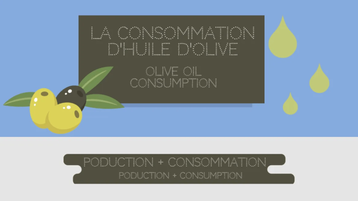 INFOGRAPHICS: Olive oil Consumption