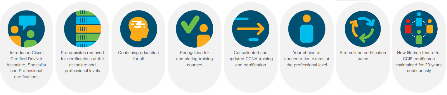 """Next Level"" – Cisco certification program updates"