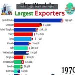 China el gigante del comercio mundial