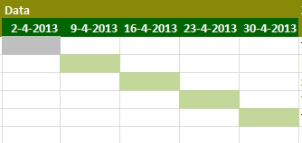blogkalender data prikken