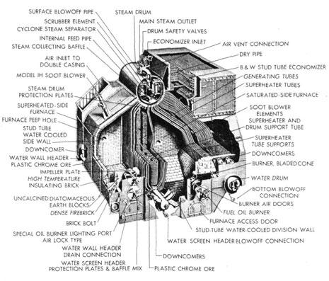 P 51 Engine Diagram Fighter Engine Diagram Wiring Diagram