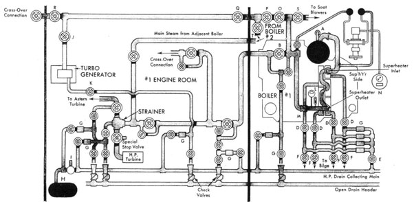 Steam Boiler Blowdown Piping Diagram Near Boiler Piping