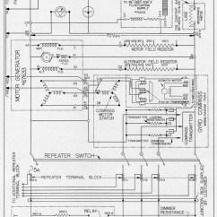 Rotary Switch Wiring Diagram 2016 Silverado Radio Sperry Gyrocompass Mark 14