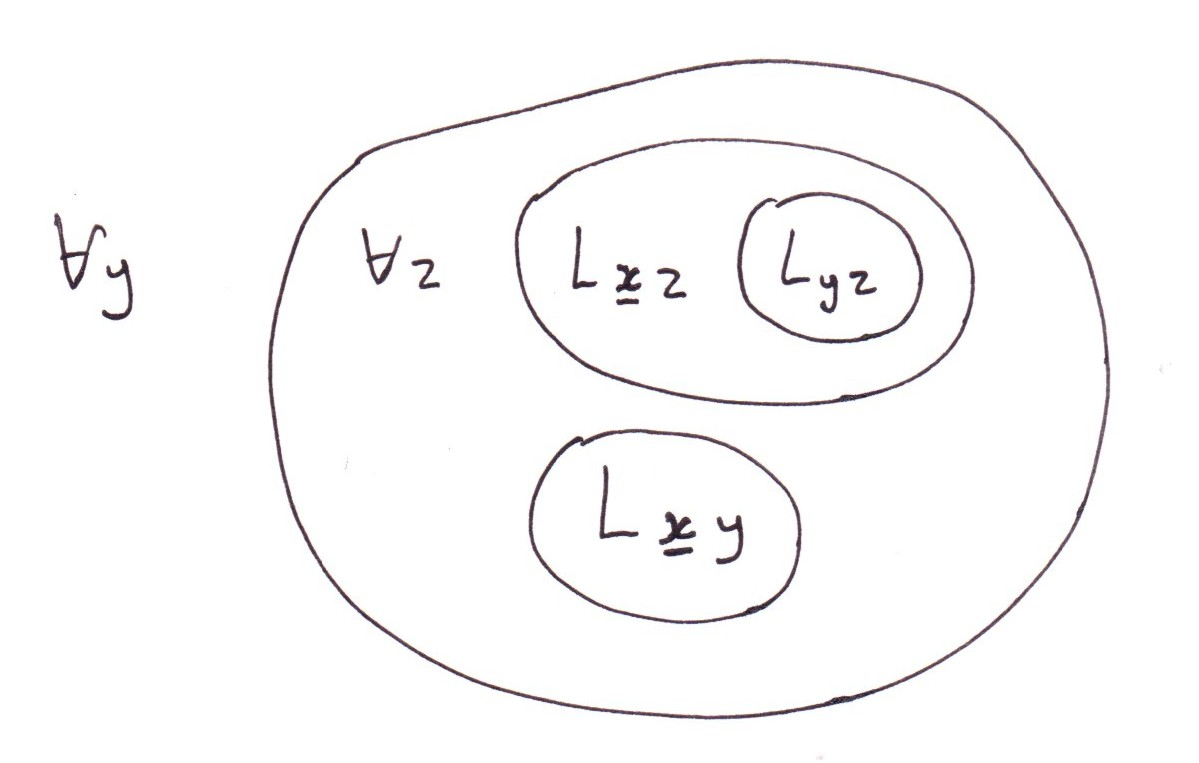 From 'Laws of Form' to the Predicate Calculus and First