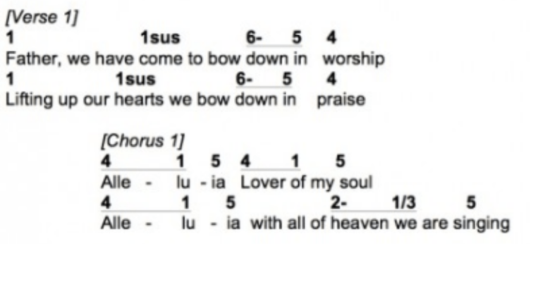 Chord Charts Or Lead Sheets Following God The Grand Adventure