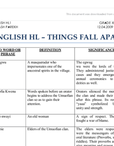 Things Fall Apart Character Chart Answers  Wwwhomeschoolingforfreeorg Things Fall Apart Table Of Ibo Phrases And Proverbs Document Image Preview  Also Essay Questions Rh Sample Persuasive Essay High School also Planwrite Business Plan Writer Deluxe  Examples Thesis Statements Essays