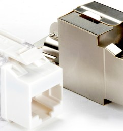 cat6 keystone jack shielded universal wiring zoom [ 2000 x 1287 Pixel ]