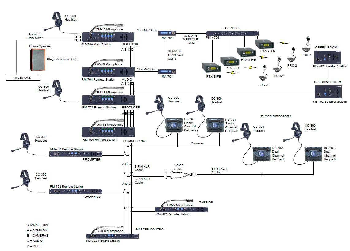 Microphone Cable Wiring Diagram 3 Pin Xlr