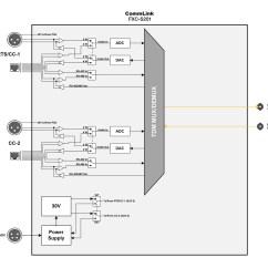 2 Wire Inter System Bronco Wiring Diagram Telecast Fxc S201 W13 Standalone Fiber Intercom Extender