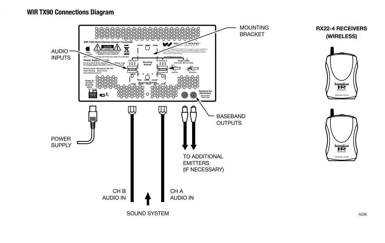rf modulator hookup diagram 3 wire led christmas lights wiring williams sound tx90 two channel integrated and