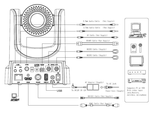 small resolution of swann security camera wiring diagram