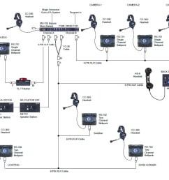 schecter strat wiring diagram schecter omen bass wiring schecter guitar wiring diagrams 5 way strat [ 1141 x 881 Pixel ]