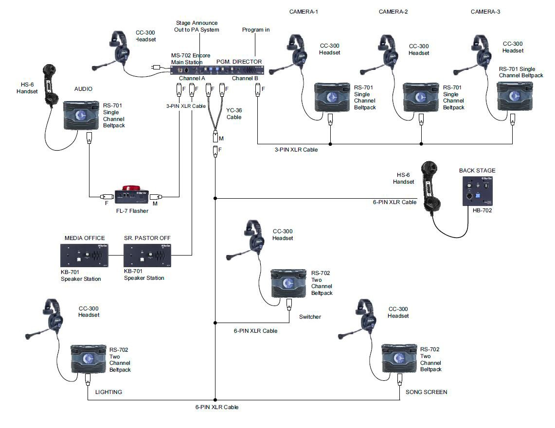 pj bass wiring diagram pontiac g6 headlight schecter strat omen
