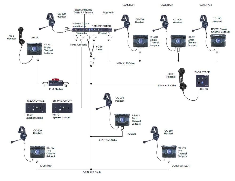 medium resolution of schecter strat wiring diagram schecter omen bass wiring schecter guitar wiring diagrams 5 way strat