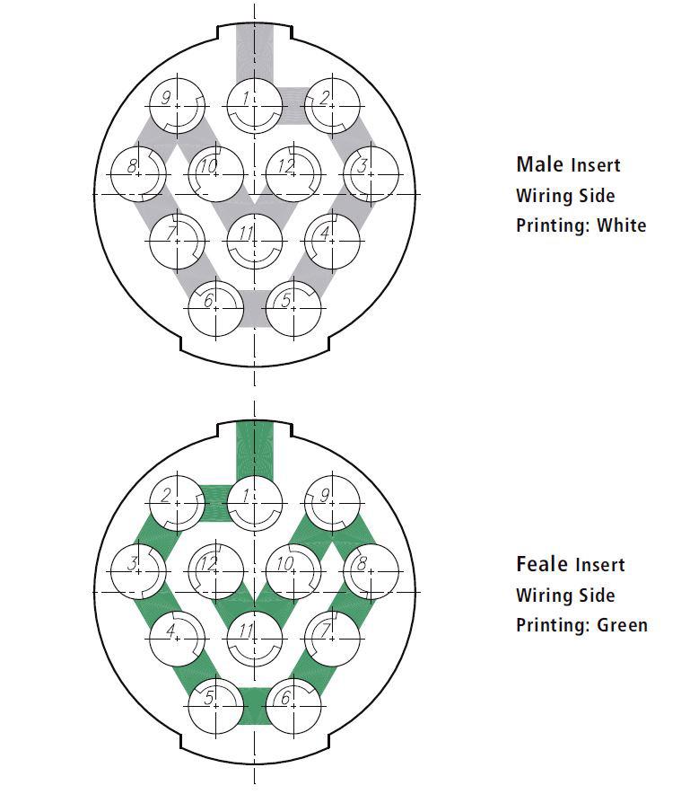 Neutrik Minicon Male w/ MPS Contacts