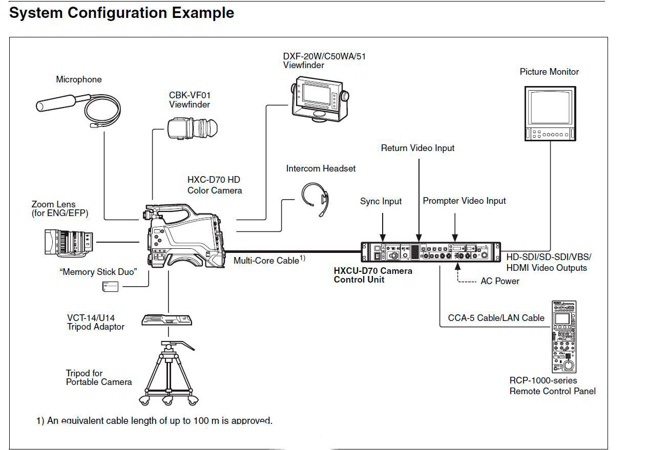 bazooka bta850fh wiring diagram cat 5a wire harness jd 6300