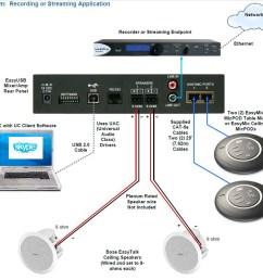 mixer hook up diagram [ 1066 x 909 Pixel ]