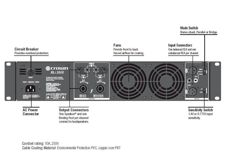 Crown XLi2500 XLi Series 1500W 2 Channel Power Amplifier