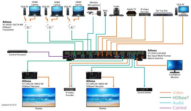 cat6 wiring diagram uk wiring diagram rj45 wiring diagram image about