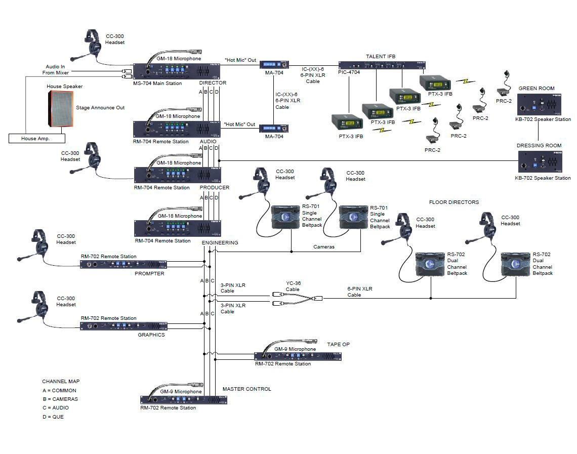 nl4fc wiring diagram australian telephone line speakon toyskids co clear com rm 702 encore 2 channel headset station 4 pole