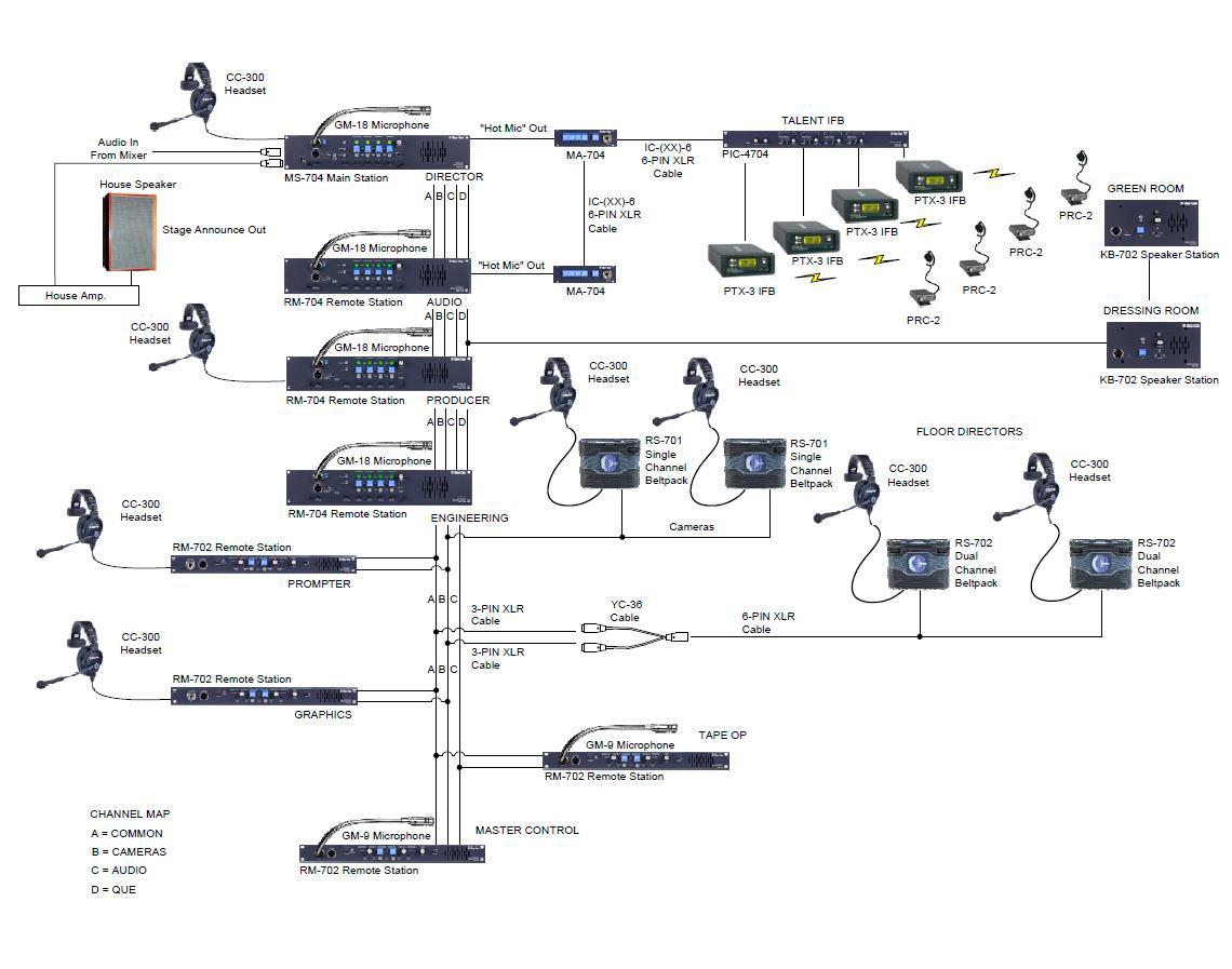 Switch Boat Diagram Wiring Lift Bbremas Car Libraryswitch 7