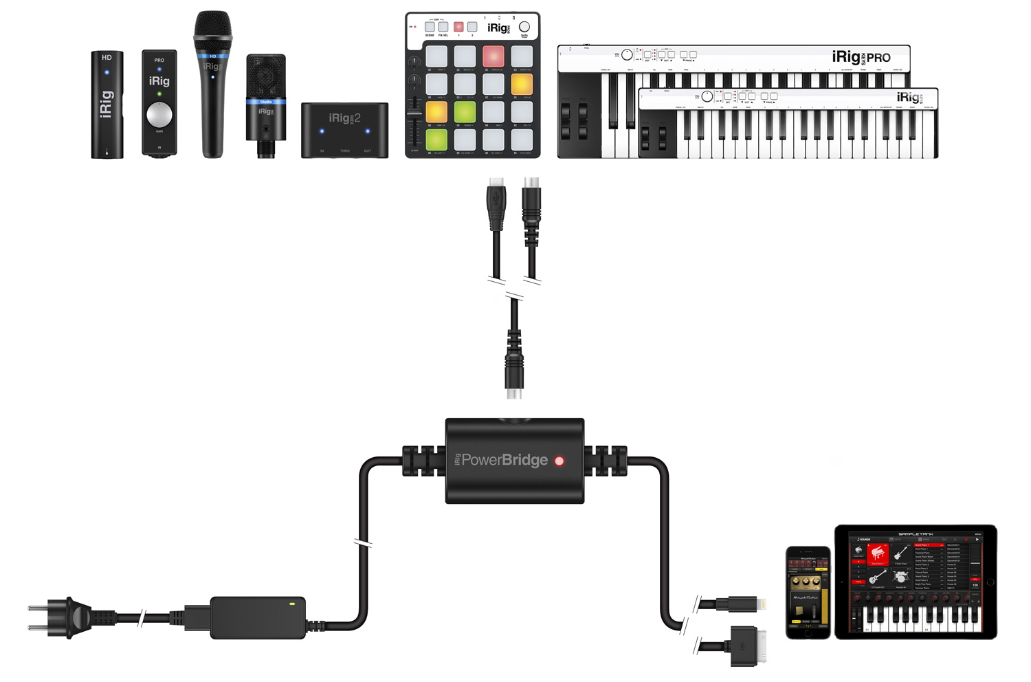 IK Multimedia iRig Powerbridge Power Source for IK