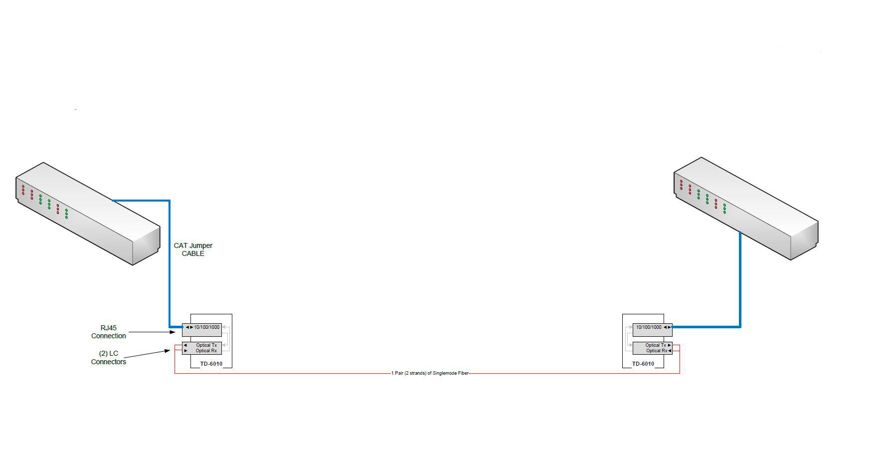 hight resolution of fiberplex sfp rtgtxc 0000 0 rj45 10 100 1000 base t ethernet sfp module