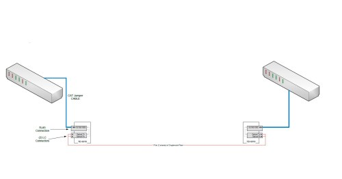 small resolution of fiberplex sfp rtgtxc 0000 0 rj45 10 100 1000 base t ethernet sfp module