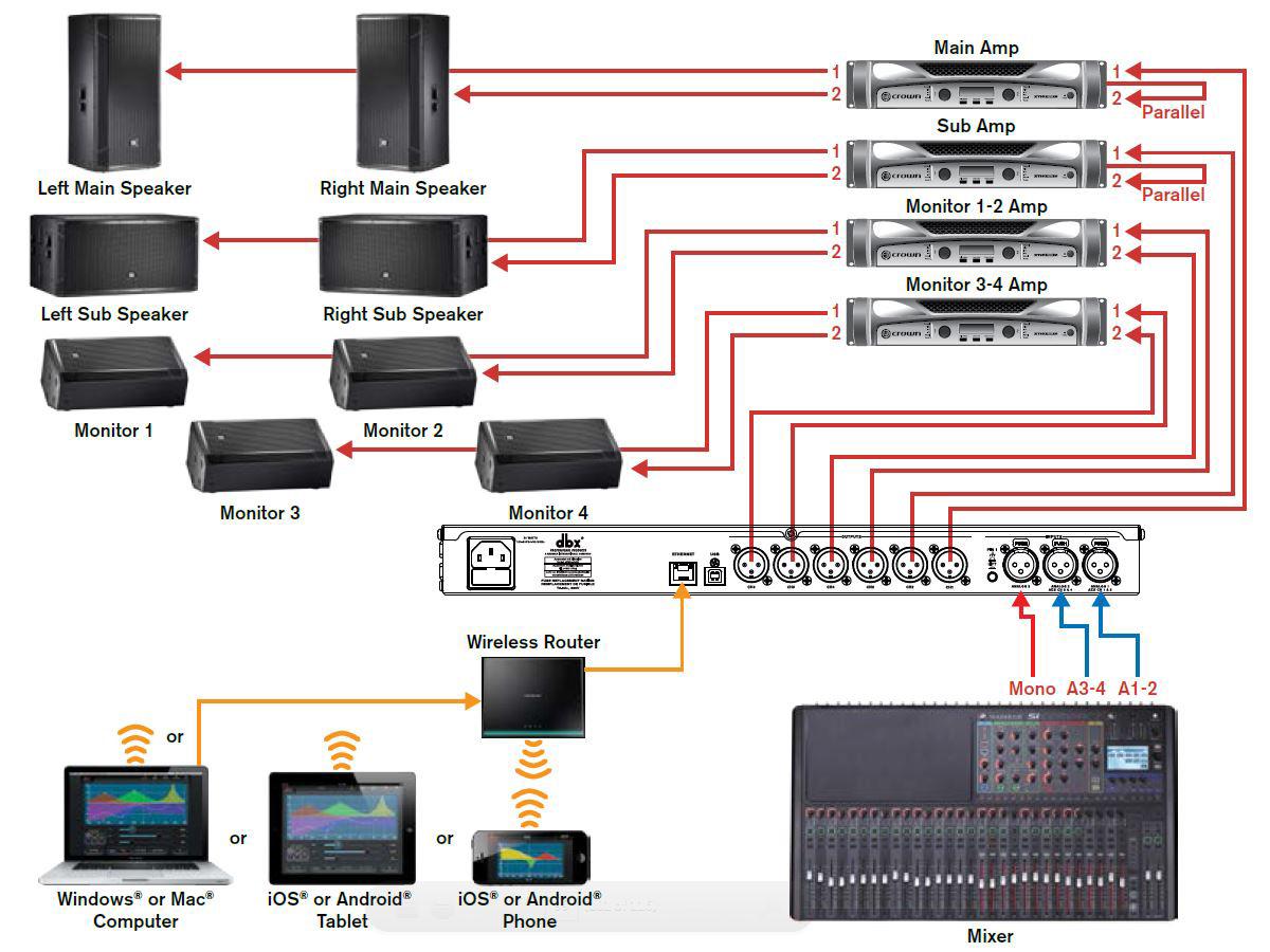 how to wire a 5 channel amp diagram 2007 suzuki eiger 400 wiring dbx driverack venu360 3x6 loudspeaker management system