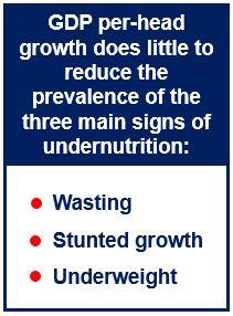 Child undernutrition