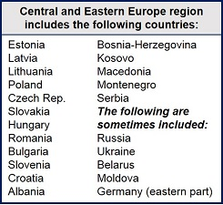 Central and Eastern Europe economic expectations