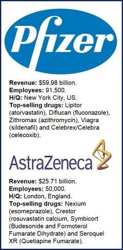 Pfizer AstraZeneca acquisition.
