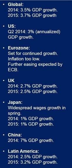 US and EU economic forecast
